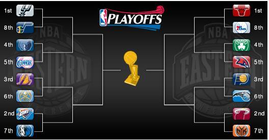 NBA 2012 Playoffs Schedule – anythingencee