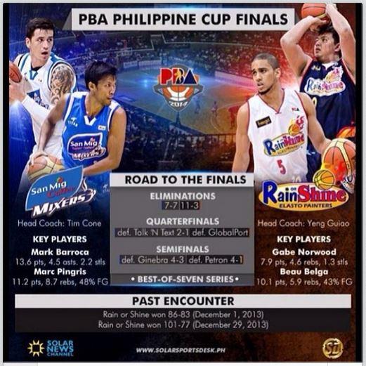 PH Cup Finals